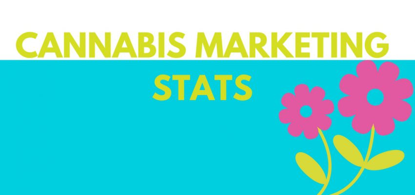 How Much Should You Spend on Cannabis Marketing?