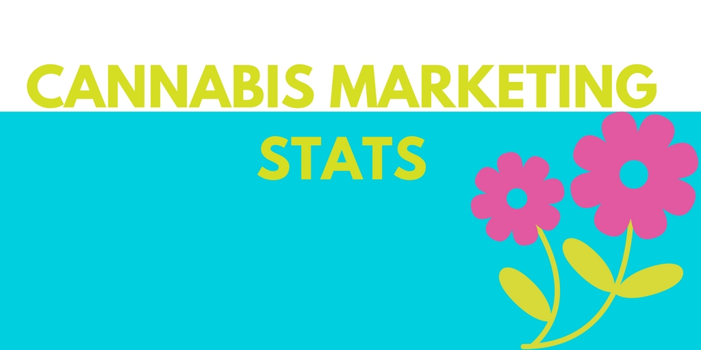 cannabis marketing stats